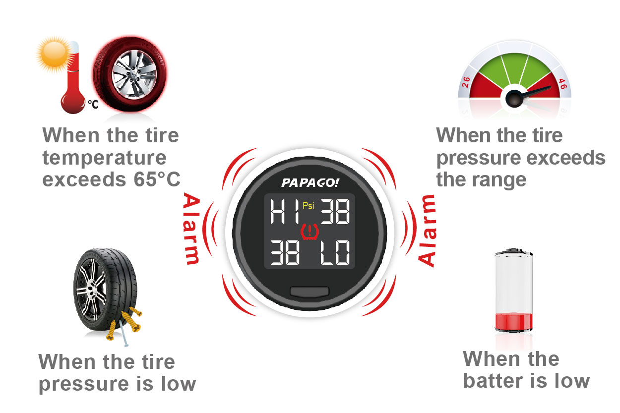 Papago Gosafe Tpms 100 Tire Pressure Monitoring System